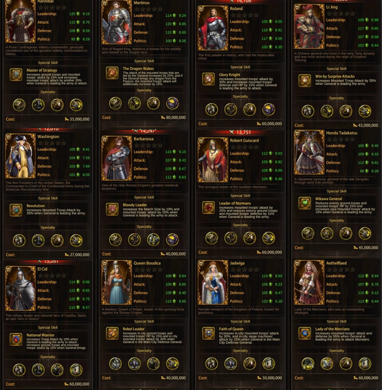Image of evony guide: best mounted / cavalry generals